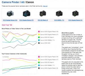 flickr-camera-finder
