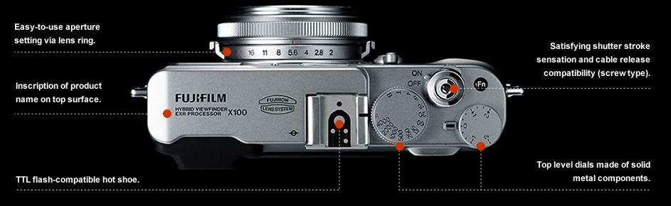 rangefinder-fujifilm-x100