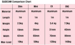 Slidecam-Comparison-Chart