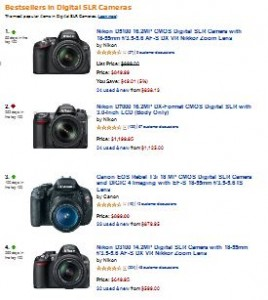Best Selling DSLR