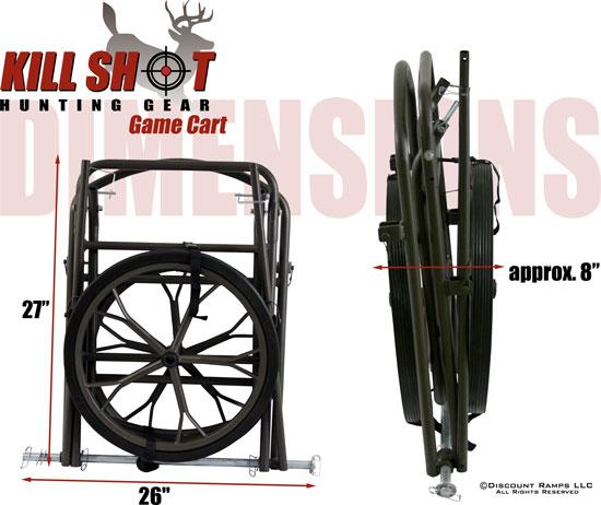 game-cart-2