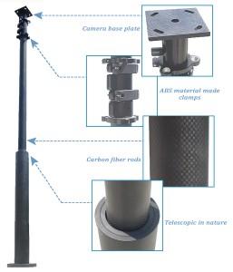 Racto pole-image2