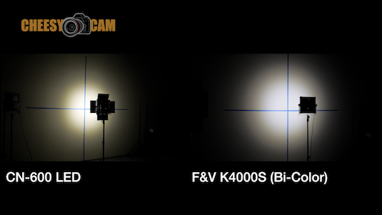 CN600-FVK4000
