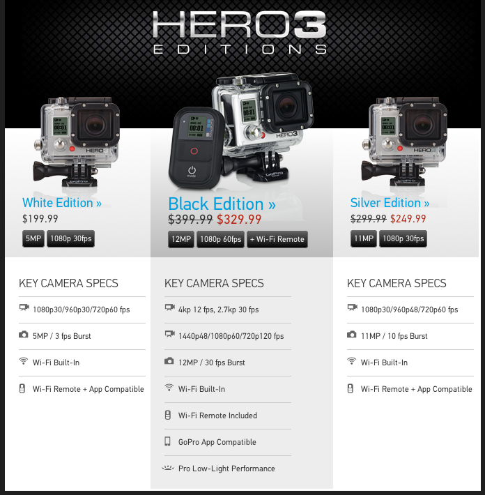 GoPro Hero3 Black and Silver – On Sale
