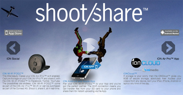 ION_SHOOTSHARE