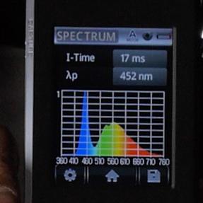 Old Z96 Spectrum
