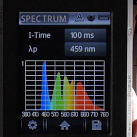 Z180 LED Spectrum