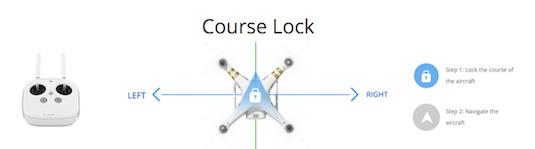 course lock
