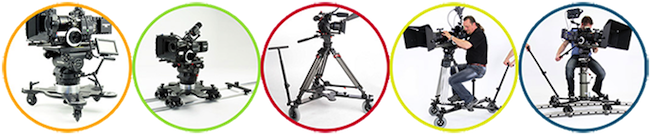 fotodiox fotodioxpro camdolly ride-on doorway dolly